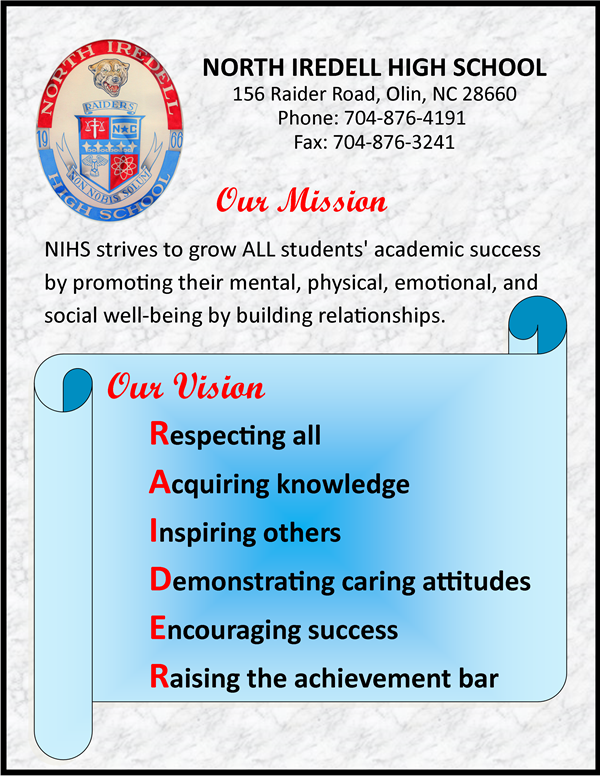 NIHS mission and vision